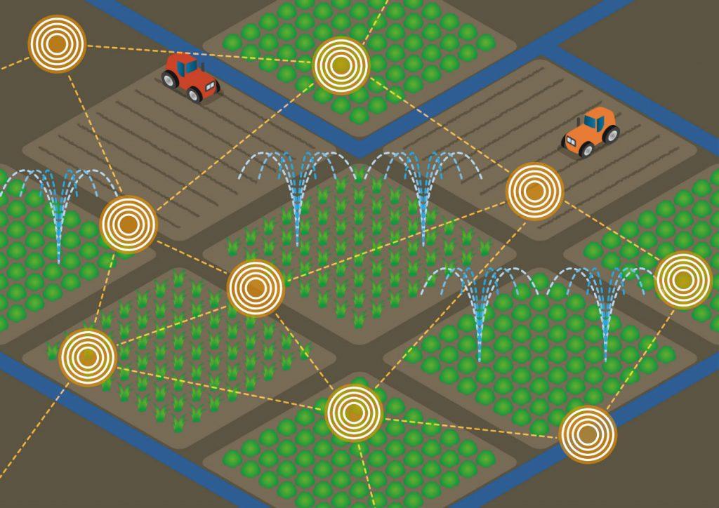 کاربرد فناوری IoT در کشاورزی